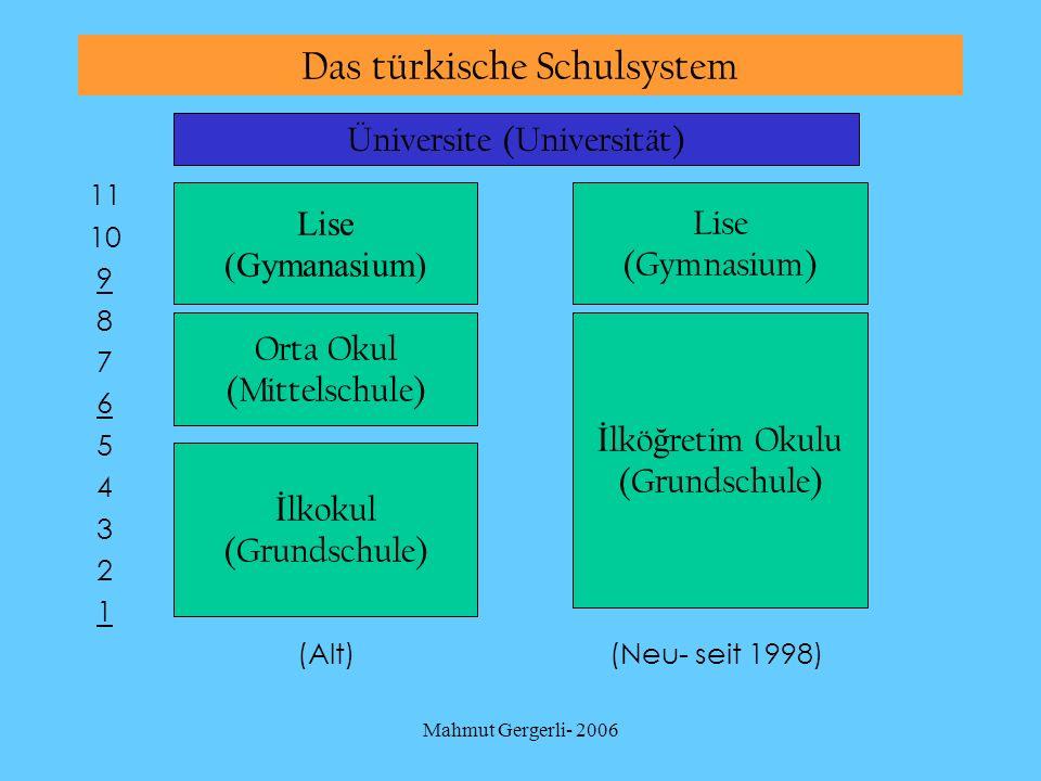 Mahmut Gergerli- 2006 Das türkische Schulsystem 11 10 9 8 7 6 5 4 3 2 1 (Alt)(Neu- seit 1998) İ lkokul (Grundschule) Orta Okul (Mittelschule) Lise (Gy