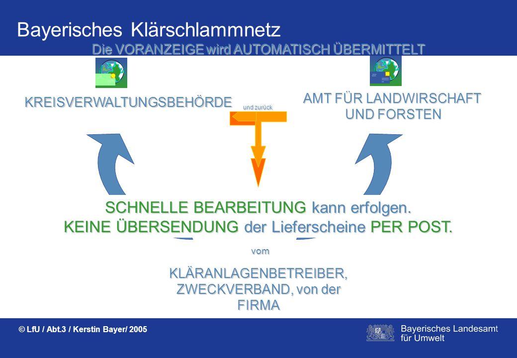 Bayerisches Klärschlammnetz © LfU / Abt.3 / Kerstin Bayer/ 2005 Mit VORANZEIGE DÜRCHFÜHREN ist die Voranzeige gestellt. Mit diesem Knopfdruck ist sie