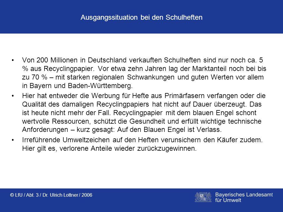 © LfU / Abt. 3 / Dr. Ulrich Lottner / 2006 Ausgangssituation bei den Schulheften Von 200 Millionen in Deutschland verkauften Schulheften sind nur noch