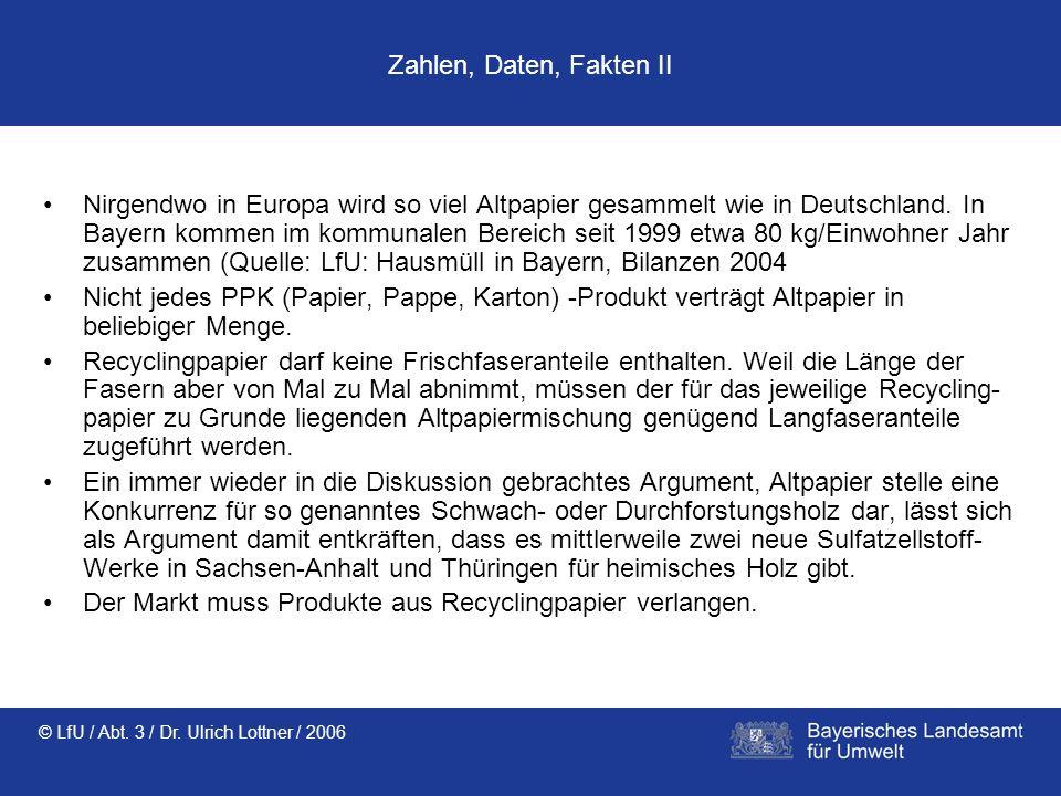 © LfU / Abt. 3 / Dr. Ulrich Lottner / 2006 Zahlen, Daten, Fakten II Nirgendwo in Europa wird so viel Altpapier gesammelt wie in Deutschland. In Bayern