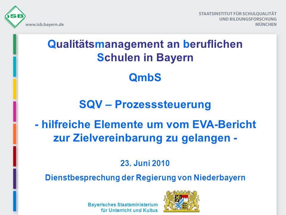 Qualitätsmanagement an beruflichen Schulen in Bayern QmbS SQV – Prozesssteuerung - hilfreiche Elemente um vom EVA-Bericht zur Zielvereinbarung zu gelangen - 23.