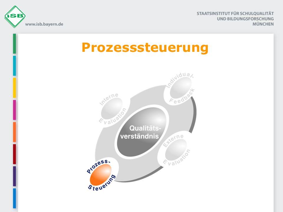Prozesssteuerung