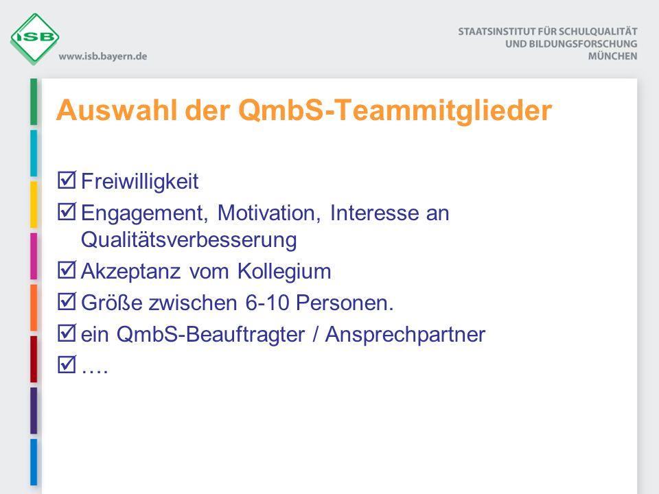 Freiwilligkeit Engagement, Motivation, Interesse an Qualitätsverbesserung Akzeptanz vom Kollegium Größe zwischen 6-10 Personen. ein QmbS-Beauftragter