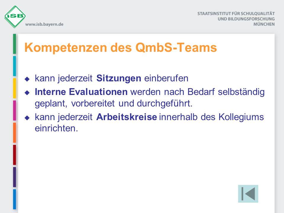 Kompetenzen des QmbS-Teams kann jederzeit Sitzungen einberufen Interne Evaluationen werden nach Bedarf selbständig geplant, vorbereitet und durchgeführt.