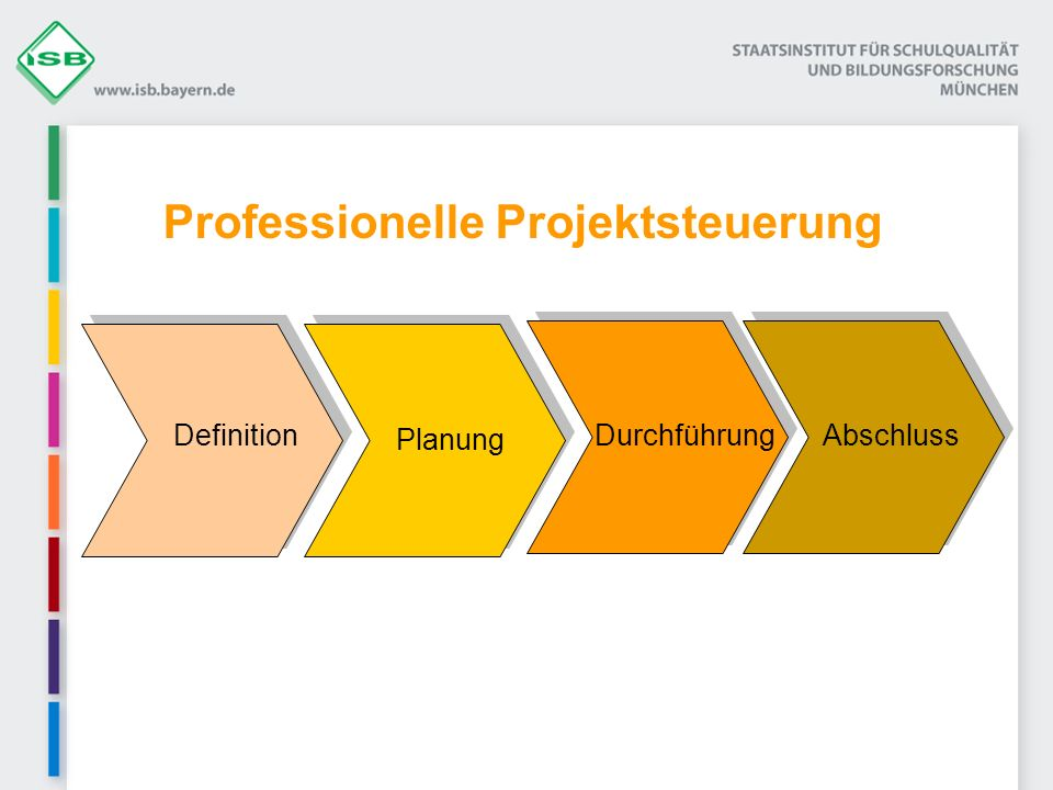 Professionelle Projektsteuerung Abschluss Durchführung Planung DefinitionAbschluss