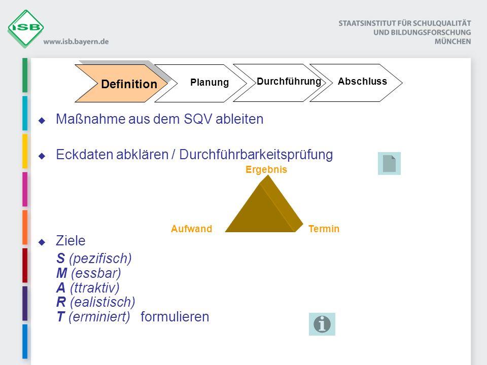 Durchführung Planung Definition Abschluss Maßnahme aus dem SQV ableiten Eckdaten abklären / Durchführbarkeitsprüfung Ziele S (pezifisch) M (essbar) A (ttraktiv) R (ealistisch) T (erminiert) formulieren Ergebnis Termin Aufwand