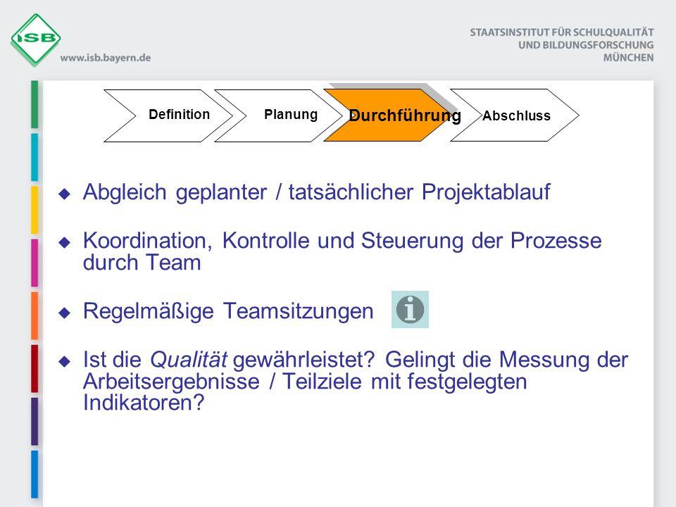 Durchführung Planung Definition Abschluss Abgleich geplanter / tatsächlicher Projektablauf Koordination, Kontrolle und Steuerung der Prozesse durch Team Regelmäßige Teamsitzungen Ist die Qualität gewährleistet.