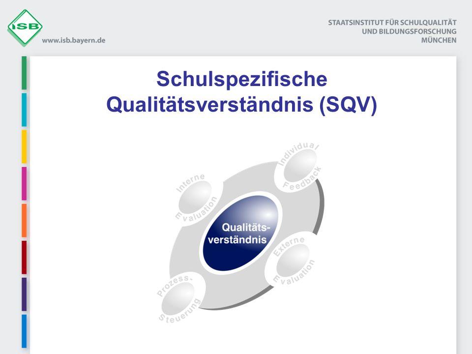 Schulspezifische Qualitätsverständnis (SQV)