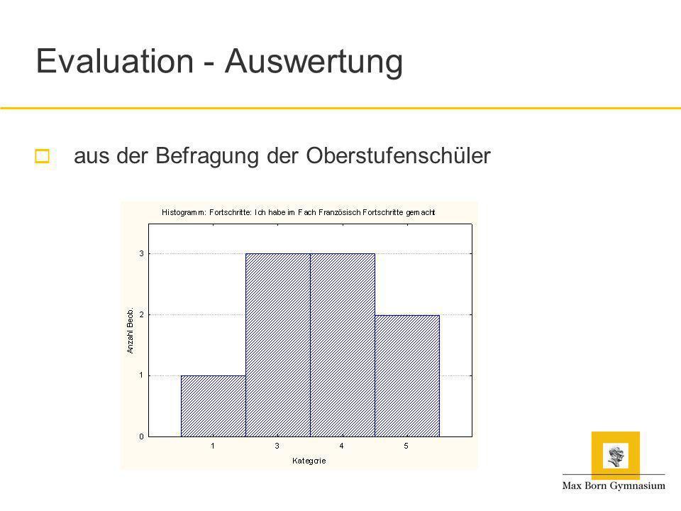 Evaluation - Auswertung aus der Befragung der Oberstufenschüler