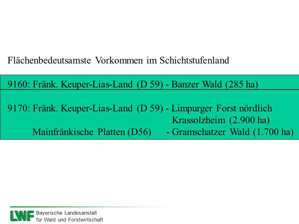 Bayerische Landesanstalt für Wald und Forstwirtschaft Flächenbedeutsamste Vorkommen im Schichtstufenland 9160: Fränk. Keuper-Lias-Land (D 59) - Banzer