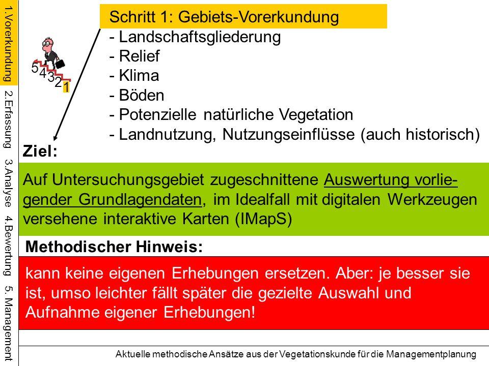 http://www.bezreg-detmold.nrw.de/400_WirUeberUns/030_Die_Behoerde/040_Organisation/050_Abteilung_5/010_Dezernat_51/NATURA_2000/Biogeographische_Regionen.gif Aktuelle methodische Ansätze aus der Vegetationskunde für die Managementplanung 1.Vorerkundung 2.Erfassung 4.Bewertung 5.