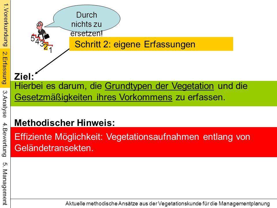 M B R A B R B RS Geländetransekt von der Schwarzmeerküste über das Gebirge ins Landesinnere (Nord-Süd-Diffenzierung auf 100km): Aktuelle methodische Ansätze aus der Vegetationskunde für die Managementplanung 1.Vorerkundung 4.Bewertung 5.