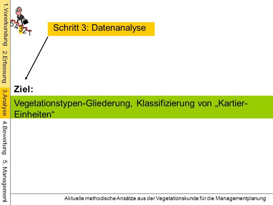 4 5 1 2 3 Schritt 3: Datenanalyse Aktuelle methodische Ansätze aus der Vegetationskunde für die Managementplanung Ziel: 1.Vorerkundung 4.Bewertung 5.