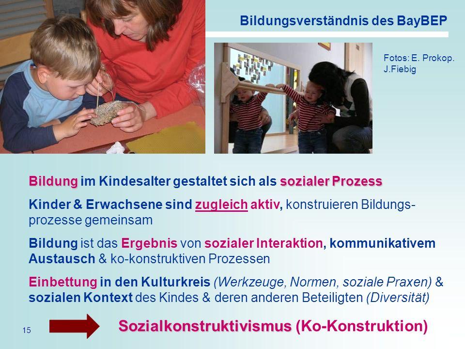15 Bildungsverständnis des BayBEP Bildungsozialer Prozess Bildung im Kindesalter gestaltet sich als sozialer Prozess Kinder & Erwachsene sind zugleich