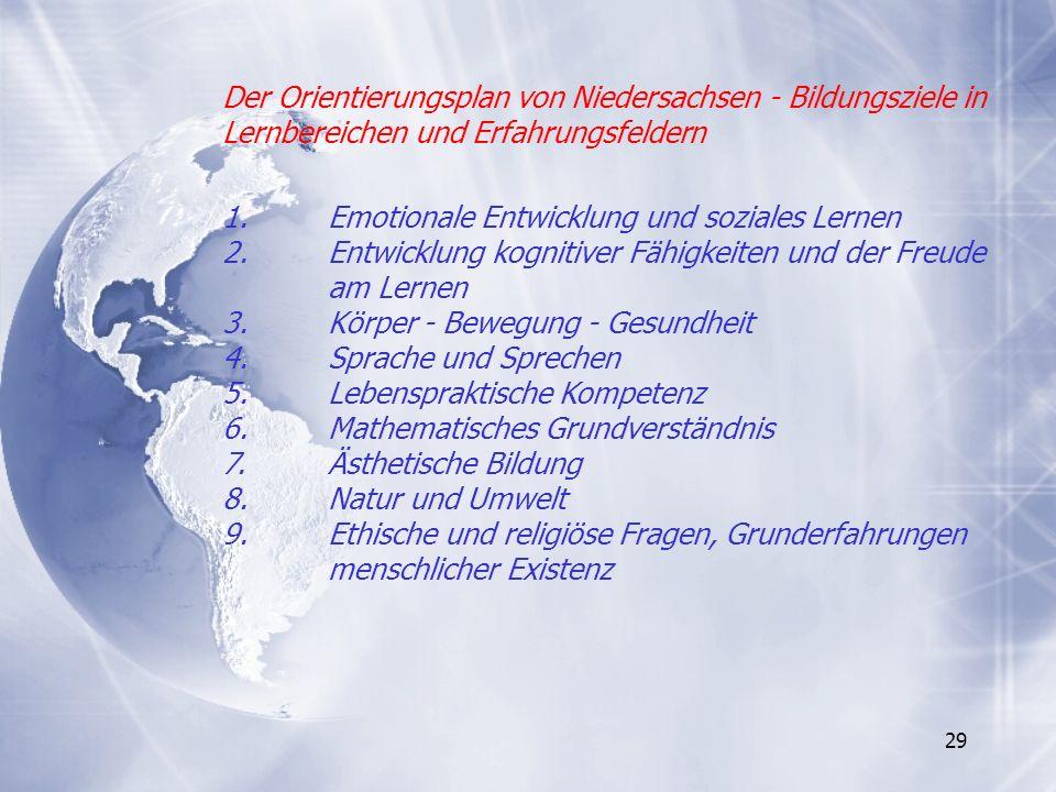 29 Der Orientierungsplan von Niedersachsen - Bildungsziele in Lernbereichen und Erfahrungsfeldern 1. Emotionale Entwicklung und soziales Lernen 2. Ent