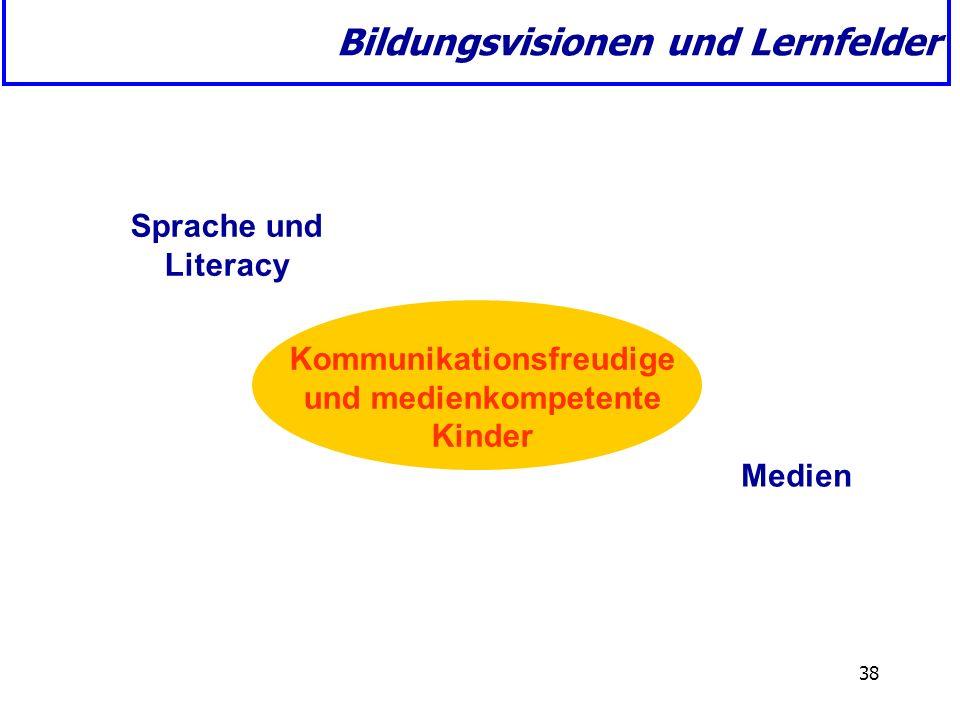 38 Bildungsvisionen und Lernfelder Sprache und Literacy Medien Kommunikationsfreudige und medienkompetente Kinder