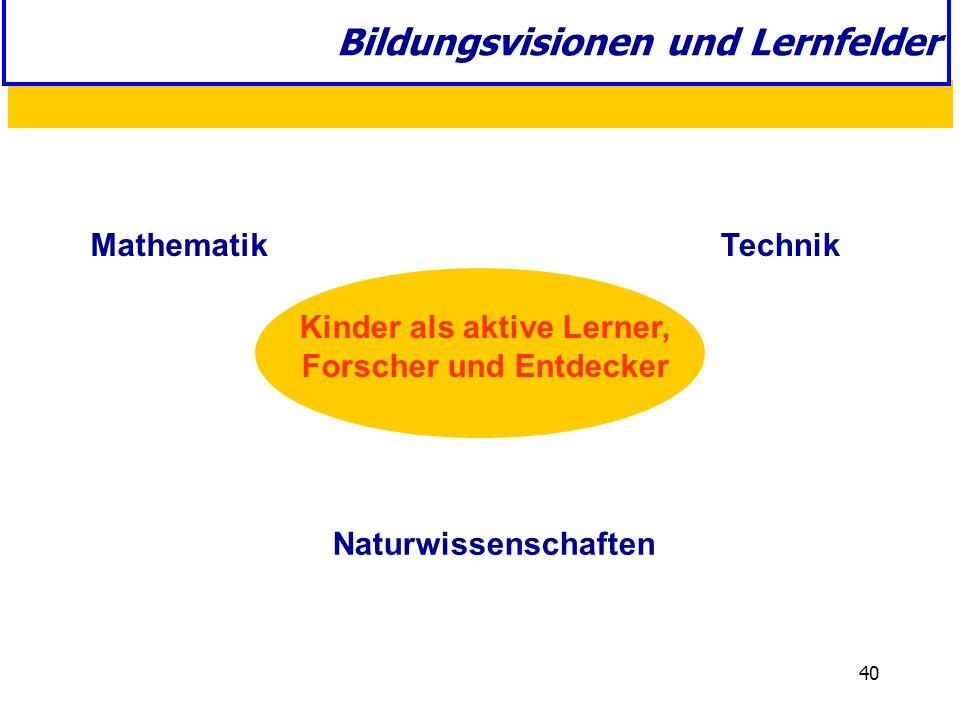 40 Bildungsvisionen und Lernfelder Mathematik Naturwissenschaften Kinder als aktive Lerner, Forscher und Entdecker Technik