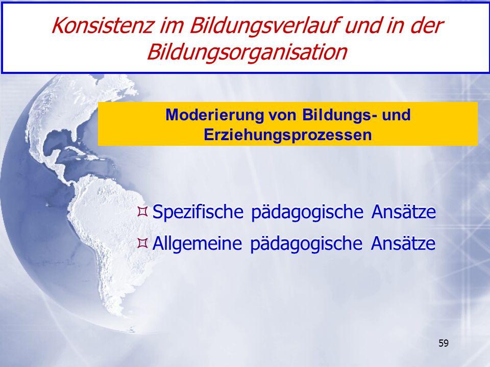 59 Spezifische pädagogische Ansätze Allgemeine pädagogische Ansätze Spezifische pädagogische Ansätze Allgemeine pädagogische Ansätze Konsistenz im Bil