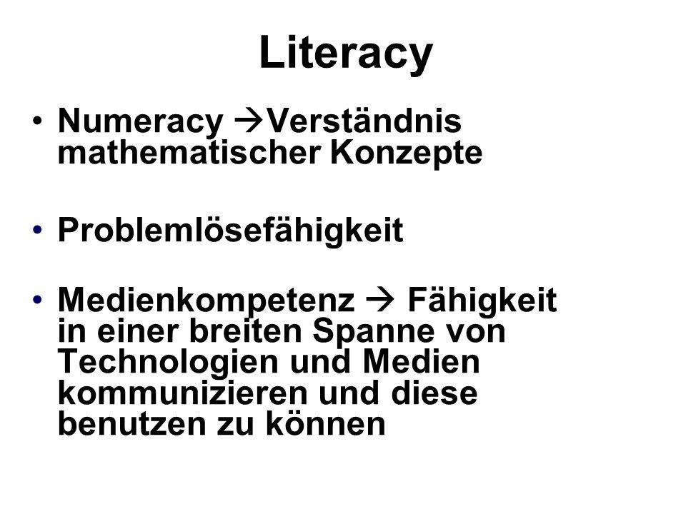 Numeracy Definition: Numeracy ist eine Zusammenziehung von numerical literacy und verweist auf die Fähigkeit über Zahlen oder andere mathematische Konzepte nachzudenken ( Verständnis für mathematische Konzepte) Quelle: Steinweg, Anna Susanne (2007).