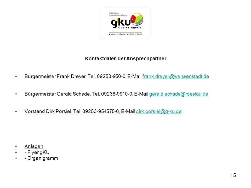 15 Kontaktdaten der Ansprechpartner Bürgermeister Frank Dreyer, Tel. 09253-950-0, E-Mail frank.dreyer@weissenstadt.defrank.dreyer@weissenstadt.de Bürg