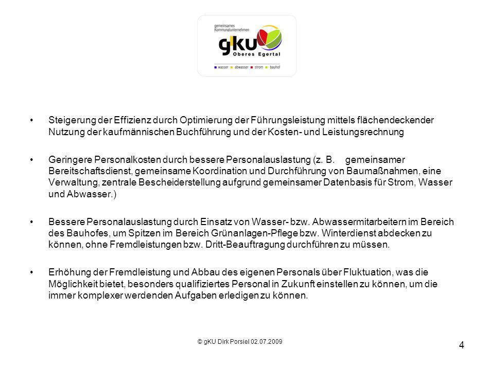 15 Kontaktdaten der Ansprechpartner Bürgermeister Frank Dreyer, Tel.