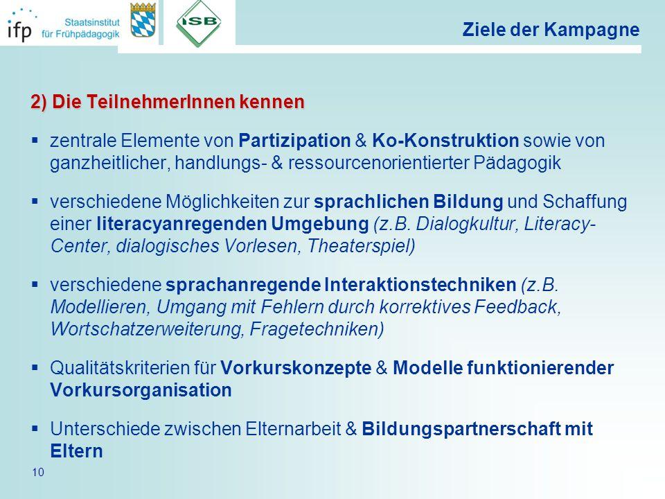 10 Ziele der Kampagne 2) Die TeilnehmerInnen kennen zentrale Elemente von Partizipation & Ko-Konstruktion sowie von ganzheitlicher, handlungs- & ressourcenorientierter Pädagogik verschiedene Möglichkeiten zur sprachlichen Bildung und Schaffung einer literacyanregenden Umgebung (z.B.