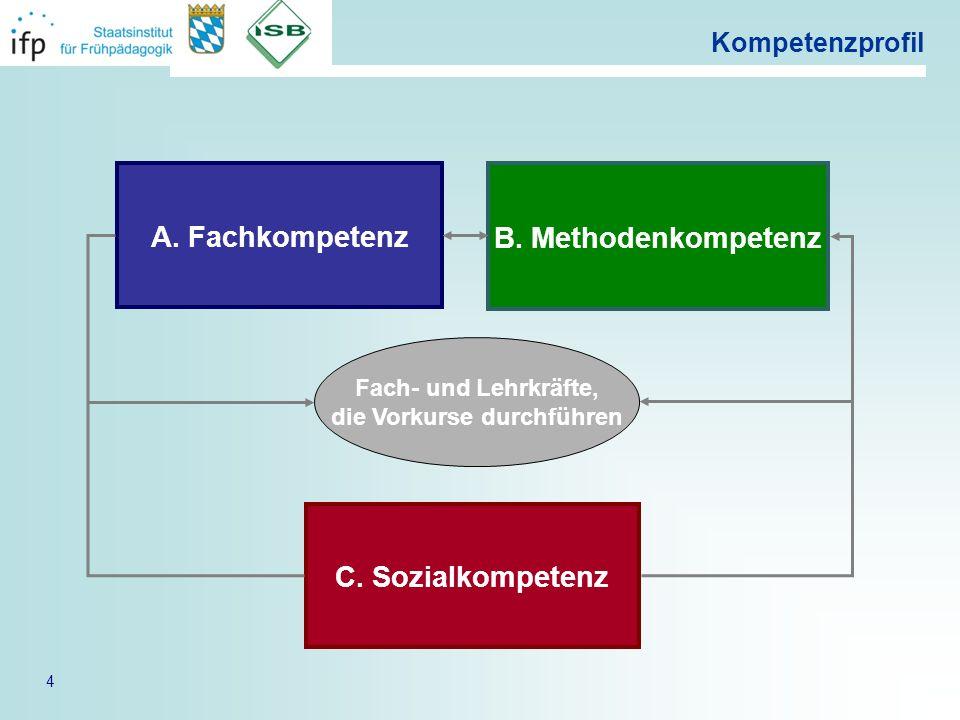 4 Kompetenzprofil A. Fachkompetenz B. Methodenkompetenz C. Sozialkompetenz Fach- und Lehrkräfte, die Vorkurse durchführen