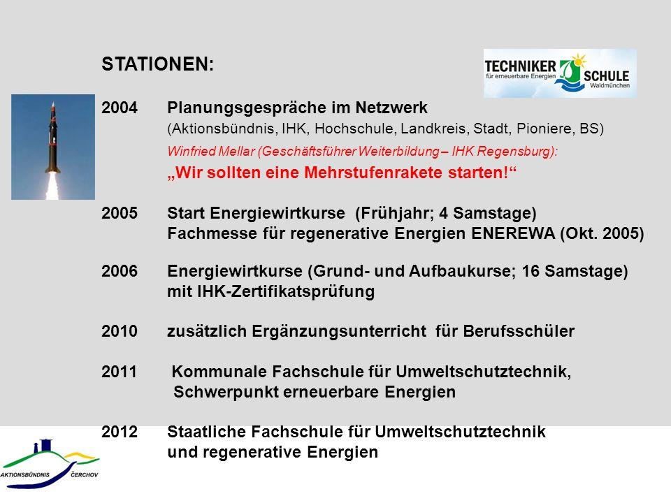 STATIONEN: 2004 Planungsgespräche im Netzwerk (Aktionsbündnis, IHK, Hochschule, Landkreis, Stadt, Pioniere, BS) Winfried Mellar (Geschäftsführer Weite