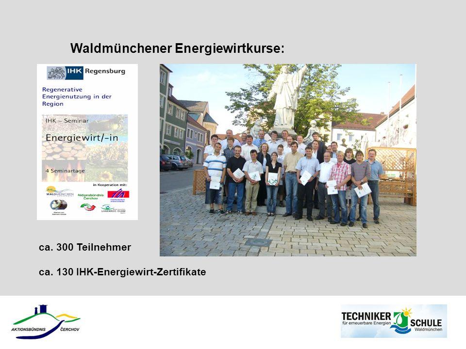 Waldmünchener IHK-Energiewirtseminare 2012/2013: Grundlagenseminar – Energiewirt/-in Regenerative Energien Termin: 10.