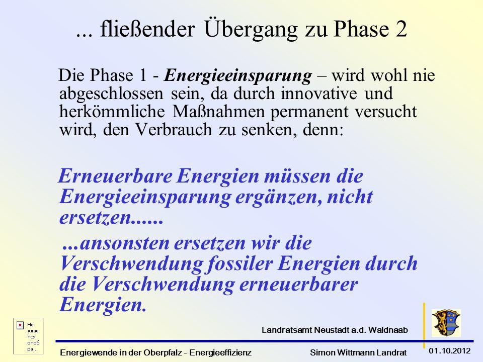 Energiewende in der Oberpfalz - Energieeffizienz Simon Wittmann Landrat 01.10.2012 Landratsamt Neustadt a.d. Waldnaab... fließender Übergang zu Phase