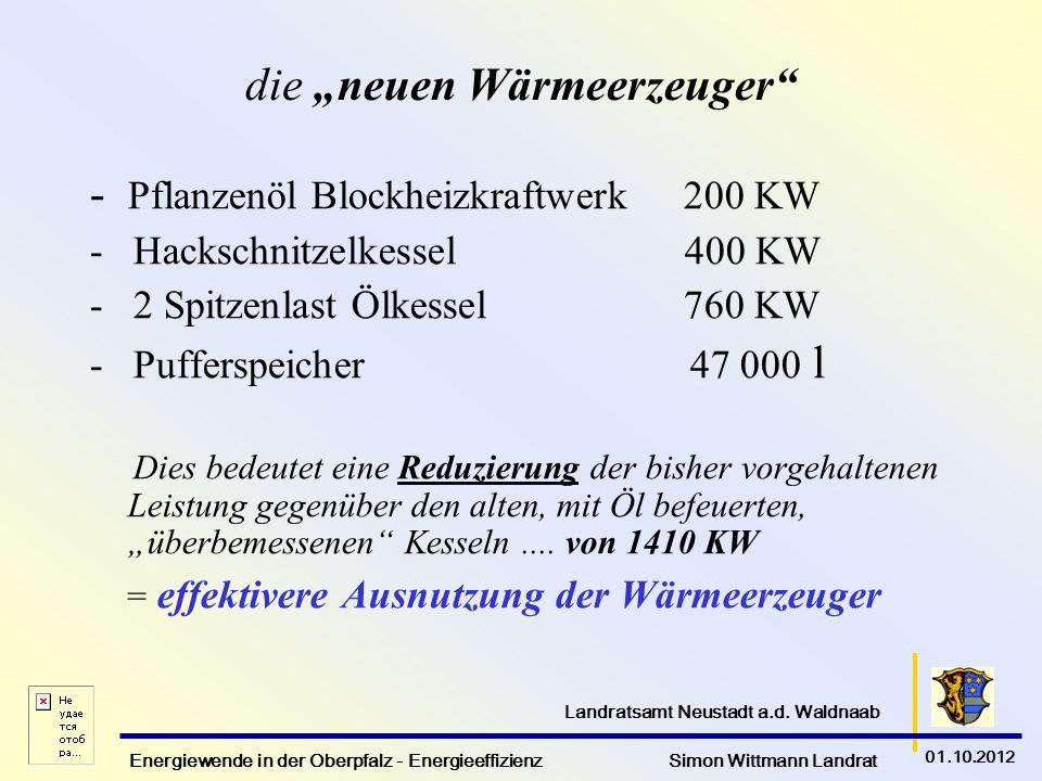 Energiewende in der Oberpfalz - Energieeffizienz Simon Wittmann Landrat 01.10.2012 Landratsamt Neustadt a.d. Waldnaab die neuen Wärmeerzeuger - Pflanz