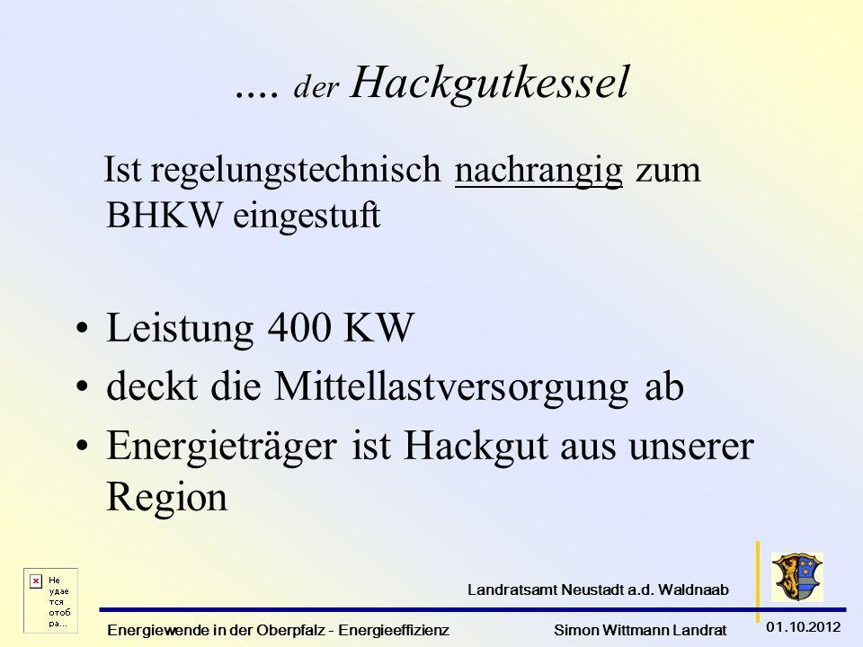 Energiewende in der Oberpfalz - Energieeffizienz Simon Wittmann Landrat 01.10.2012 Landratsamt Neustadt a.d. Waldnaab.... der Hackgutkessel Ist regelu