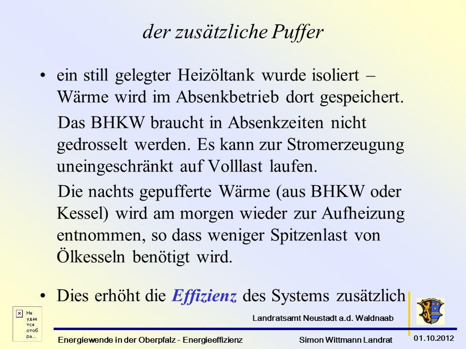 Energiewende in der Oberpfalz - Energieeffizienz Simon Wittmann Landrat 01.10.2012 Landratsamt Neustadt a.d. Waldnaab der zusätzliche Puffer ein still
