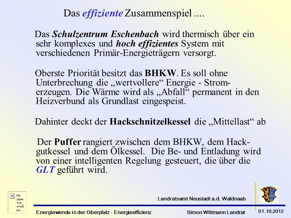 Energiewende in der Oberpfalz - Energieeffizienz Simon Wittmann Landrat 01.10.2012 Landratsamt Neustadt a.d. Waldnaab Das effiziente Zusammenspiel....