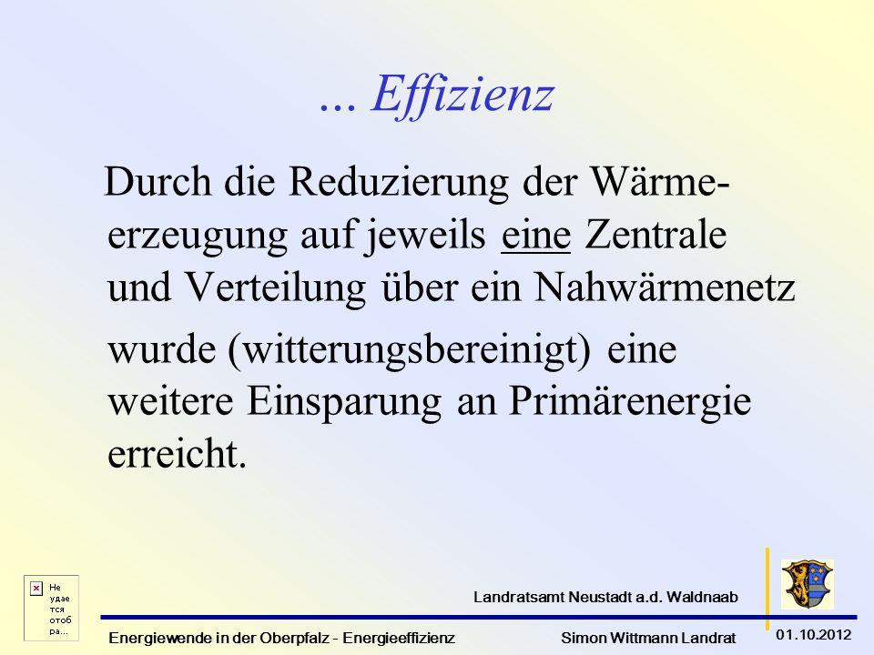 Energiewende in der Oberpfalz - Energieeffizienz Simon Wittmann Landrat 01.10.2012 Landratsamt Neustadt a.d. Waldnaab... Effizienz Durch die Reduzieru