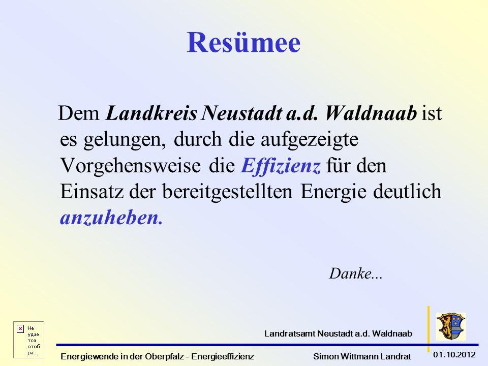 Energiewende in der Oberpfalz - Energieeffizienz Simon Wittmann Landrat 01.10.2012 Landratsamt Neustadt a.d. Waldnaab Resümee Dem Landkreis Neustadt a