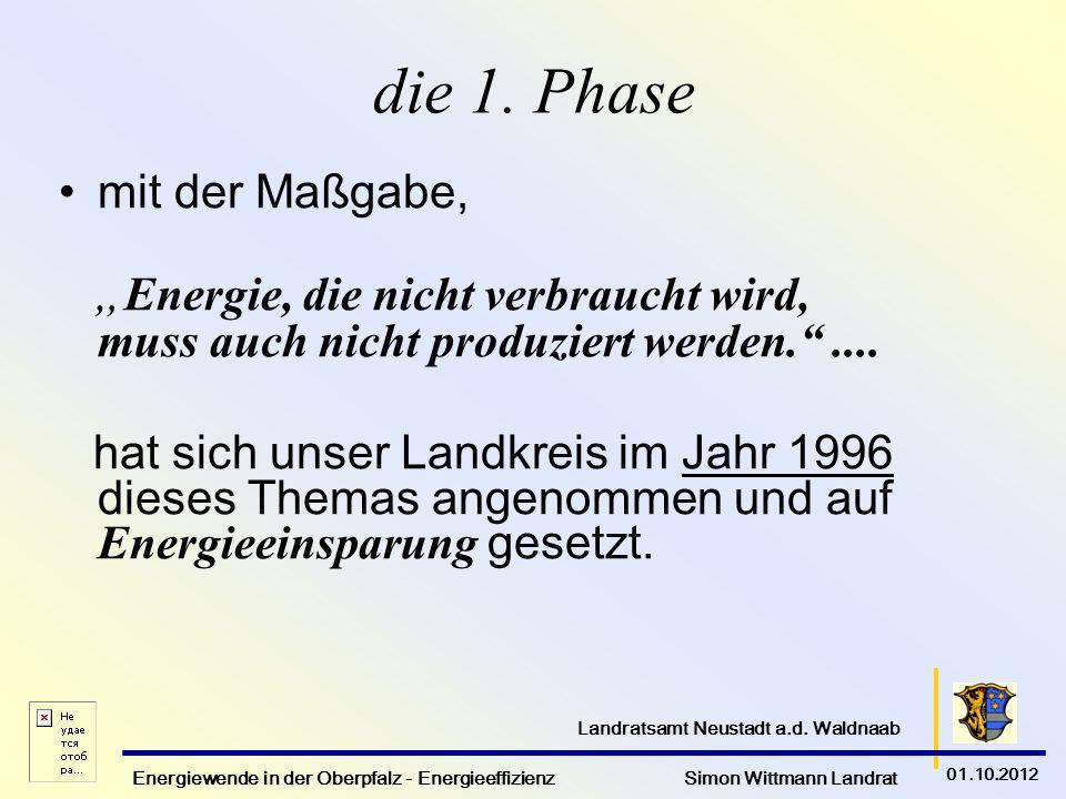 Energiewende in der Oberpfalz - Energieeffizienz Simon Wittmann Landrat 01.10.2012 Landratsamt Neustadt a.d. Waldnaab die 1. Phase mit der Maßgabe, En