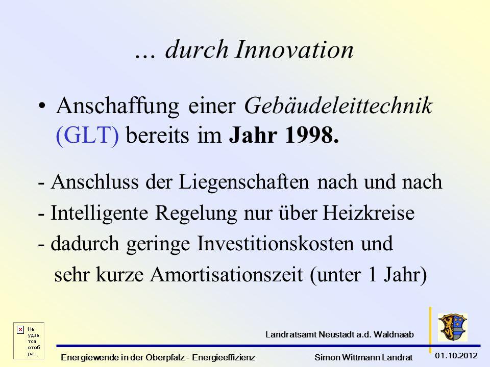 Energiewende in der Oberpfalz - Energieeffizienz Simon Wittmann Landrat 01.10.2012 Landratsamt Neustadt a.d. Waldnaab... durch Innovation Anschaffung