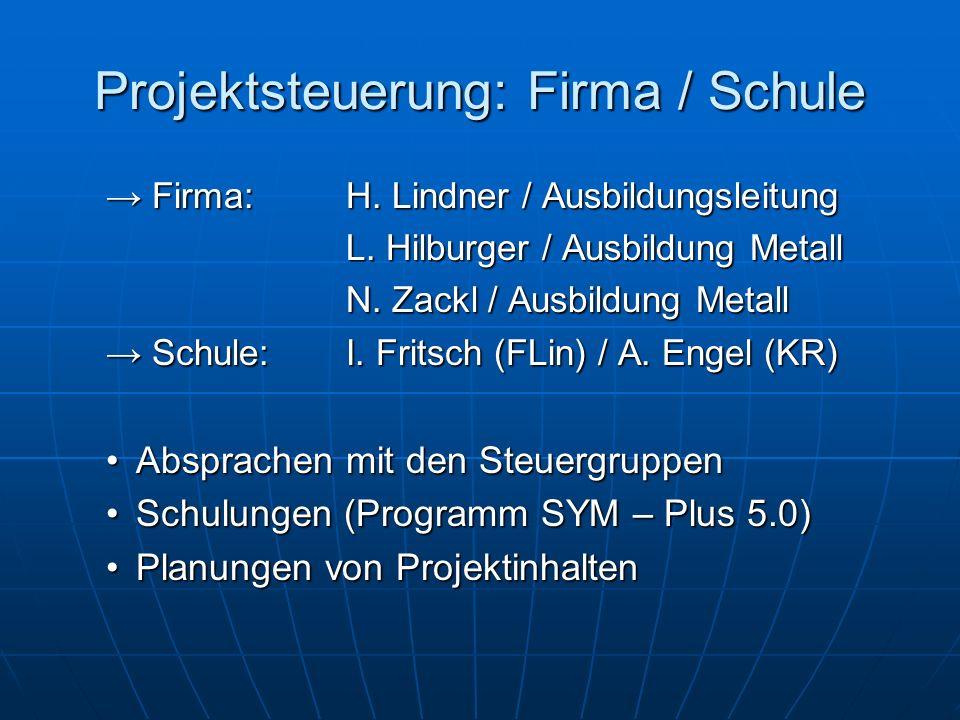 Projektsteuerung: Firma / Schule Firma:H. Lindner / Ausbildungsleitung Firma:H.