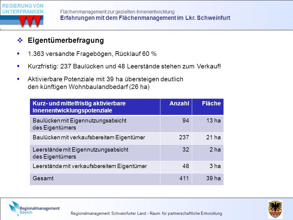 Flächenmanagement zur gezielten Innenentwicklung Erfahrungen mit dem Flächenmanagement im Lkr. Schweinfurt Eigentümerbefragung 1.363 versandte Fragebö