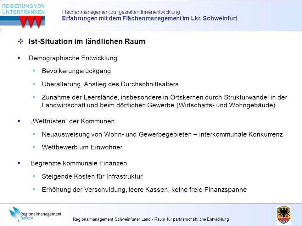 Flächenmanagement zur gezielten Innenentwicklung Erfahrungen mit dem Flächenmanagement im Lkr. Schweinfurt Ist-Situation im ländlichen Raum Demographi