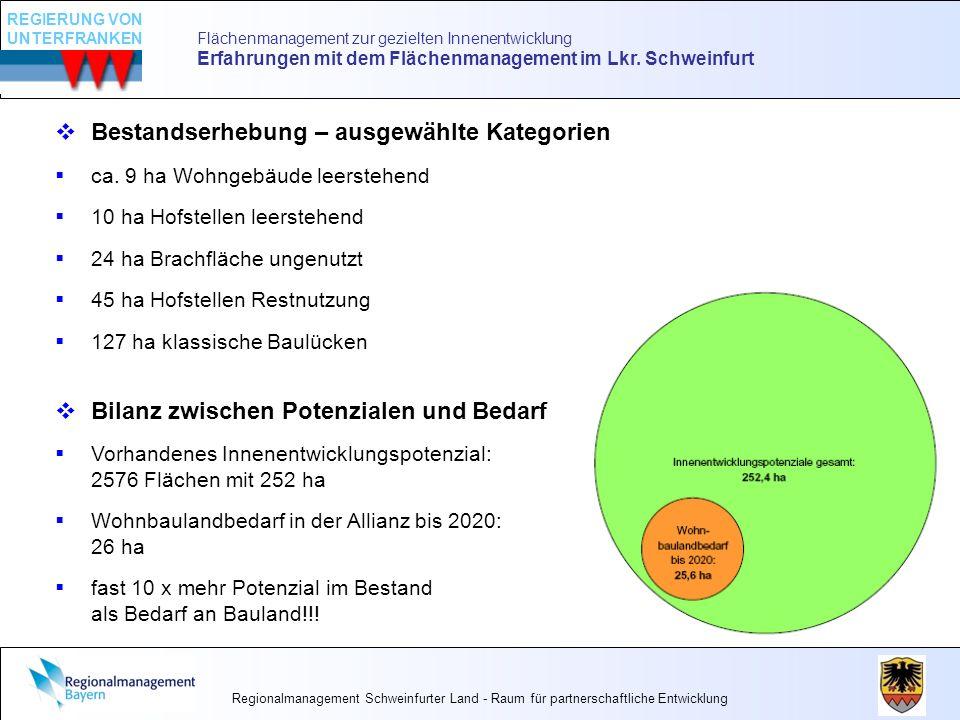 Flächenmanagement zur gezielten Innenentwicklung Erfahrungen mit dem Flächenmanagement im Lkr. Schweinfurt Bestandserhebung – ausgewählte Kategorien c