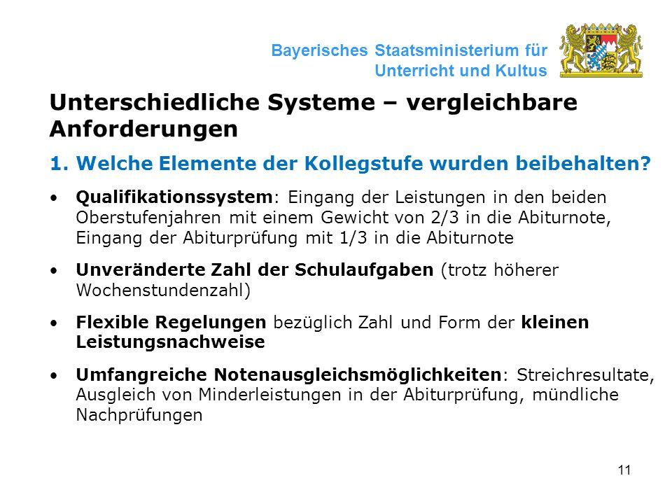 11 Bayerisches Staatsministerium für Unterricht und Kultus Unterschiedliche Systeme – vergleichbare Anforderungen 1.Welche Elemente der Kollegstufe wurden beibehalten.