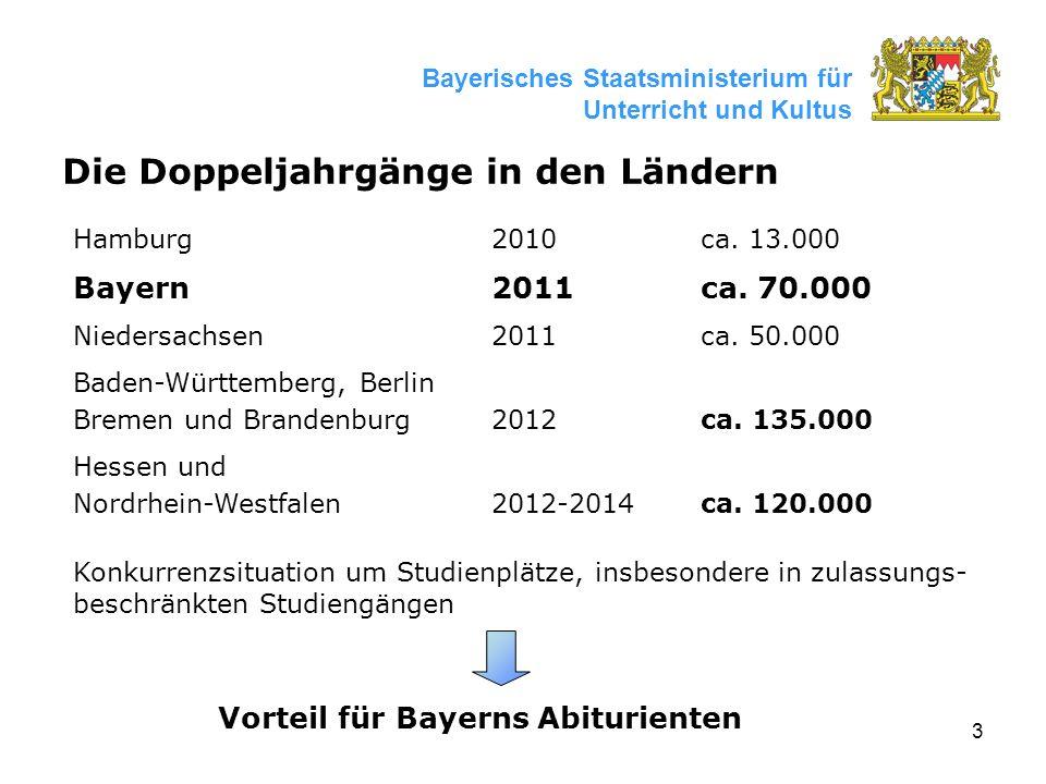 3 Bayerisches Staatsministerium für Unterricht und Kultus Die Doppeljahrgänge in den Ländern Hamburg 2010ca.
