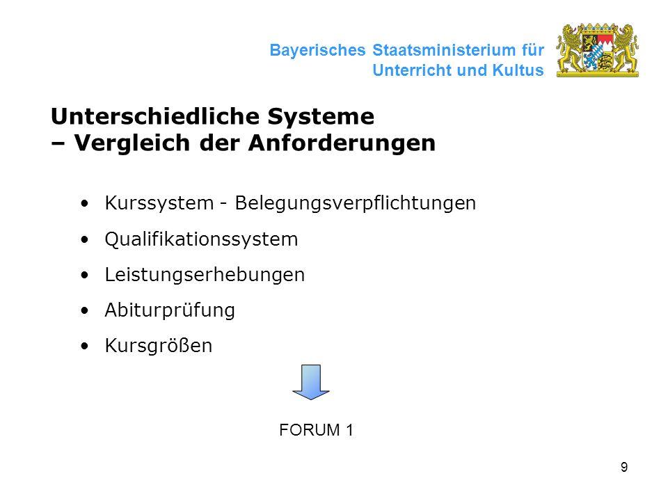 9 Bayerisches Staatsministerium für Unterricht und Kultus Unterschiedliche Systeme – Vergleich der Anforderungen Kurssystem - Belegungsverpflichtungen Qualifikationssystem Leistungserhebungen Abiturprüfung Kursgrößen FORUM 1