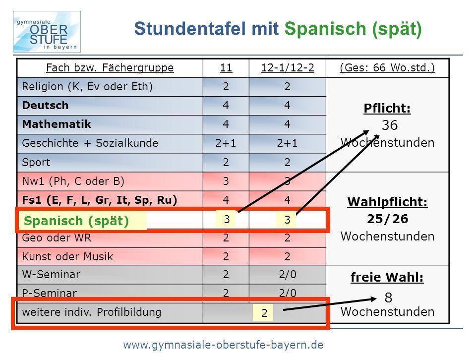 www.gymnasiale-oberstufe-bayern.de Fach bzw.