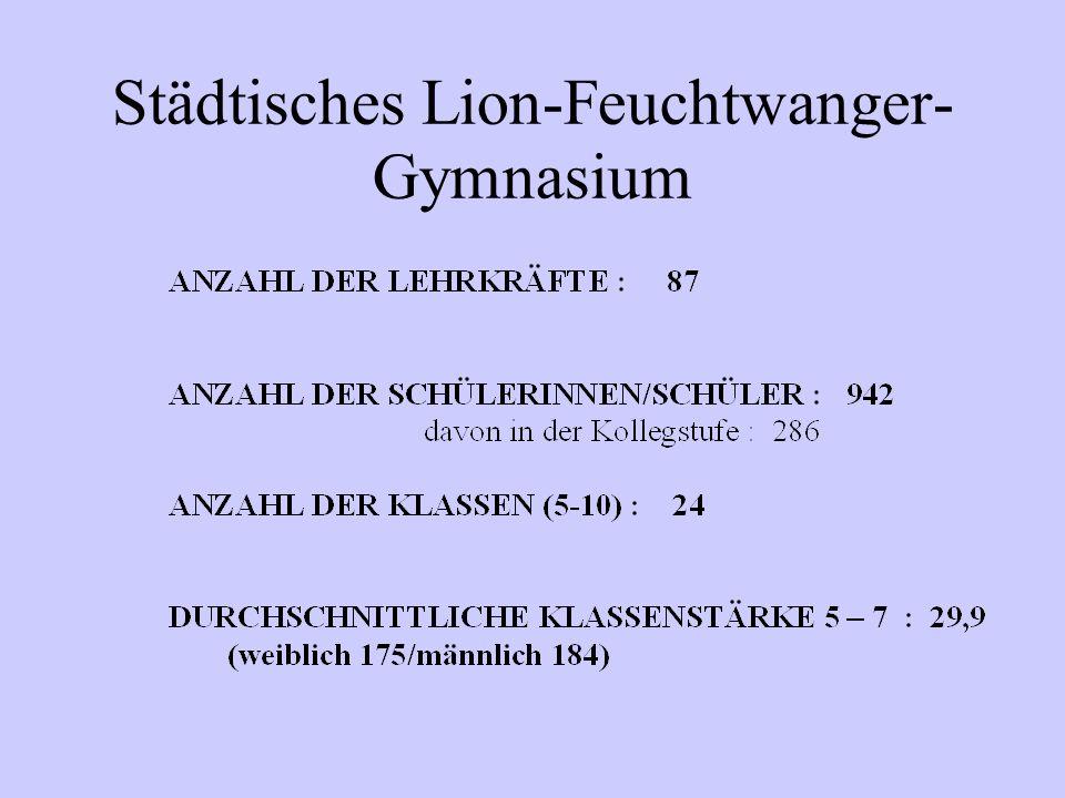 Städtisches Lion-Feuchtwanger- Gymnasium