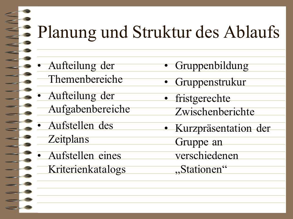 Planung und Struktur des Ablaufs Aufteilung der Themenbereiche Aufteilung der Aufgabenbereiche Aufstellen des Zeitplans Aufstellen eines Kriterienkata