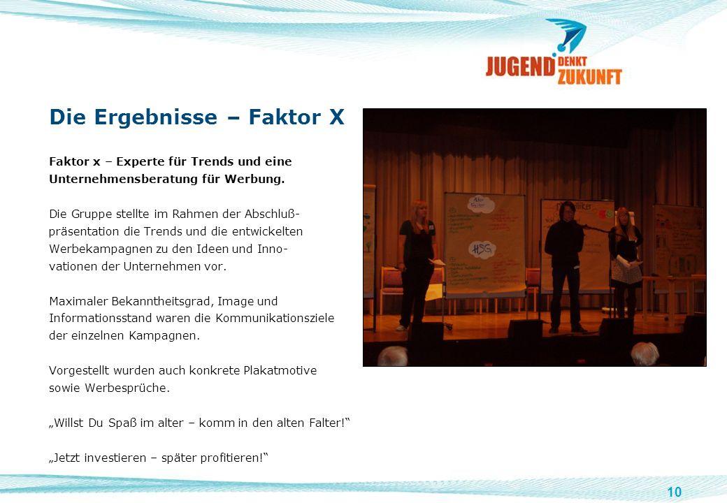 10 Die Ergebnisse – Faktor X Faktor x – Experte für Trends und eine Unternehmensberatung für Werbung. Die Gruppe stellte im Rahmen der Abschluß- präse