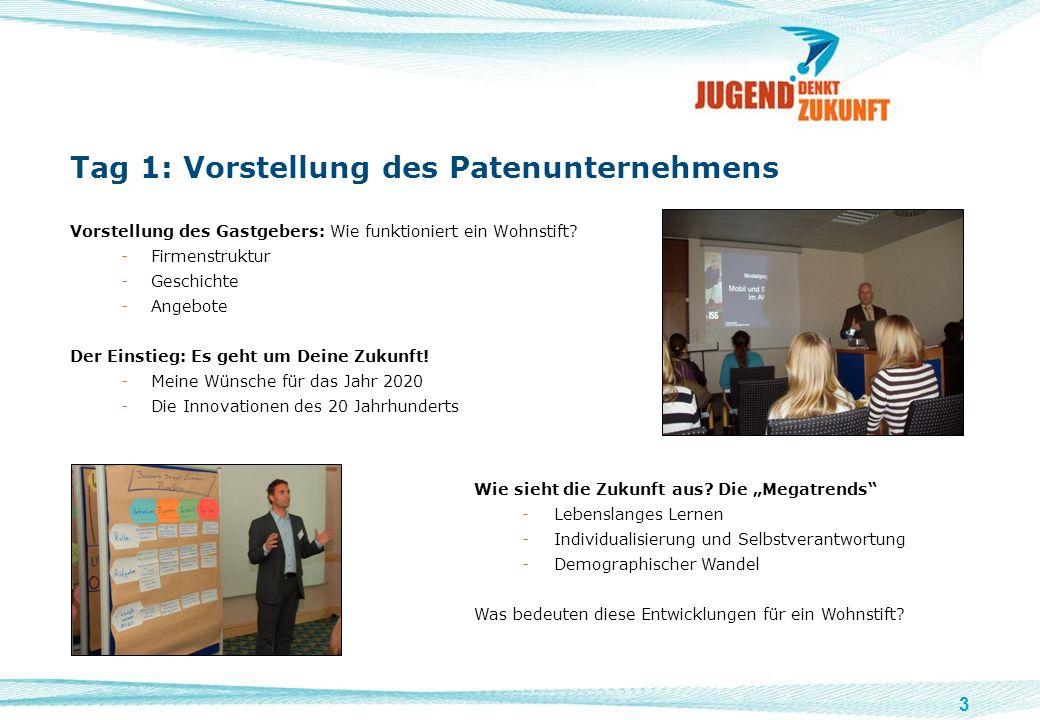 3 Tag 1: Vorstellung des Patenunternehmens Vorstellung des Gastgebers: Wie funktioniert ein Wohnstift? -Firmenstruktur -Geschichte -Angebote Der Einst